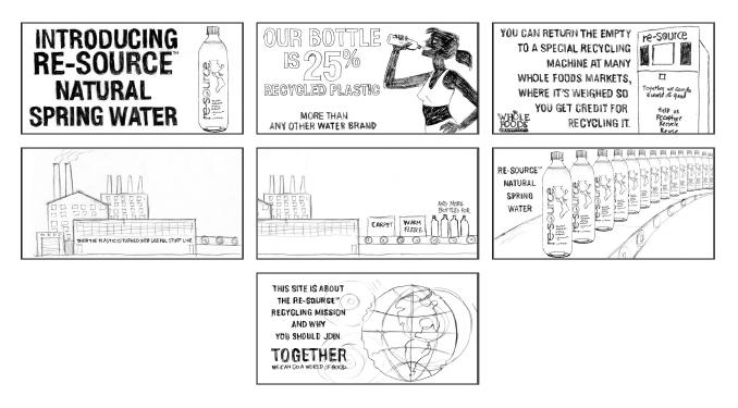 Resource Water Storyboard